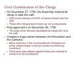 civil constitution of the clergy2