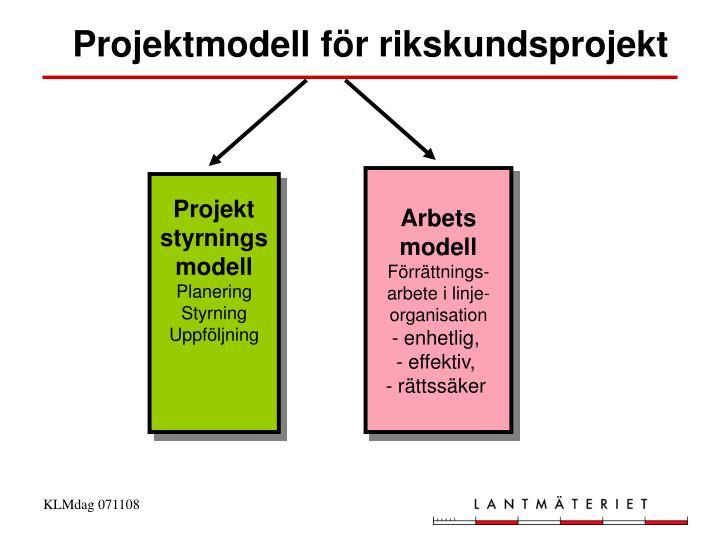 Projektmodell för rikskundsprojekt