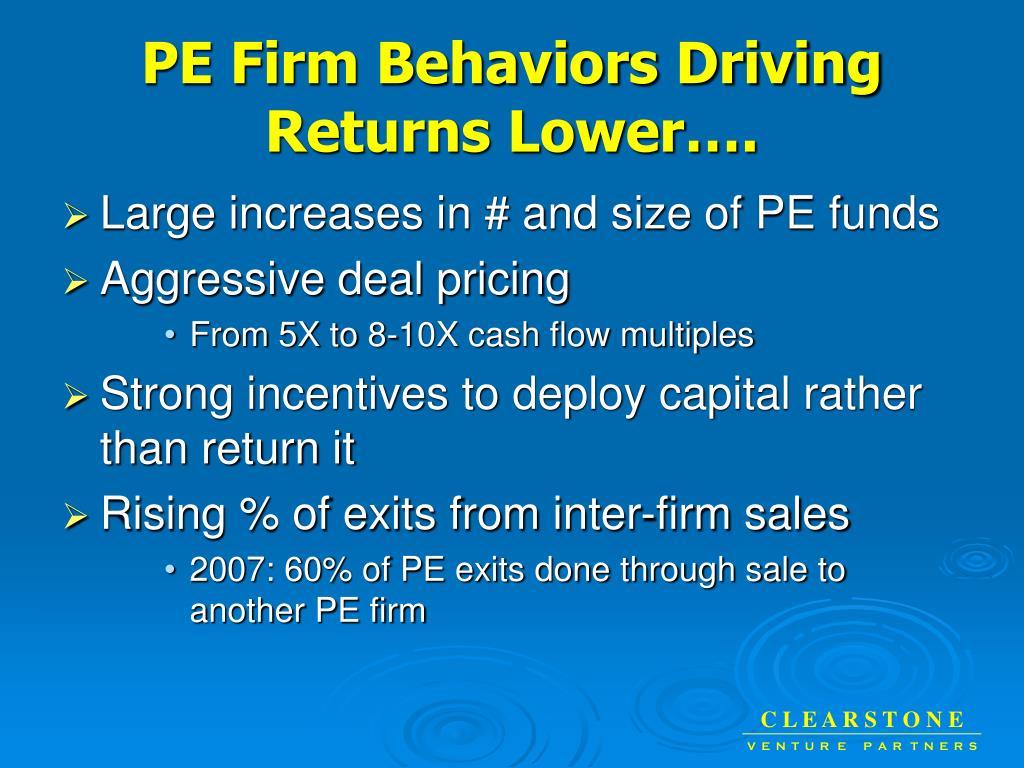 PE Firm Behaviors Driving Returns Lower….