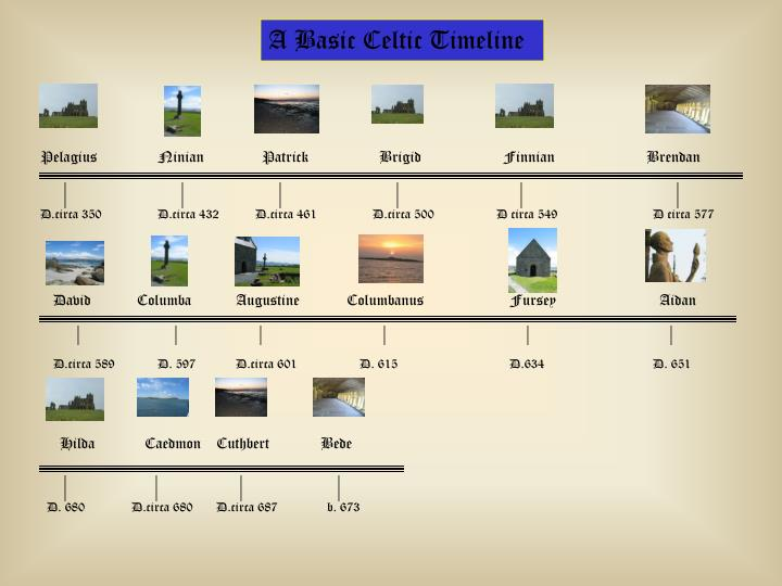 A Basic Celtic Timeline