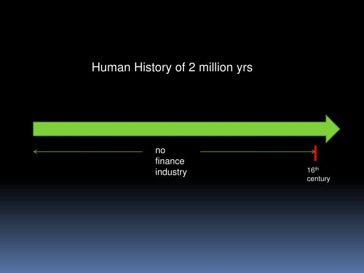 Human History of 2 million yrs