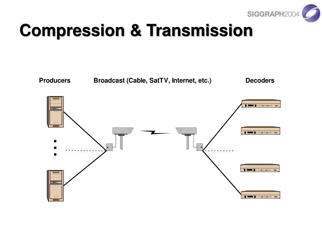 Compression & Transmission