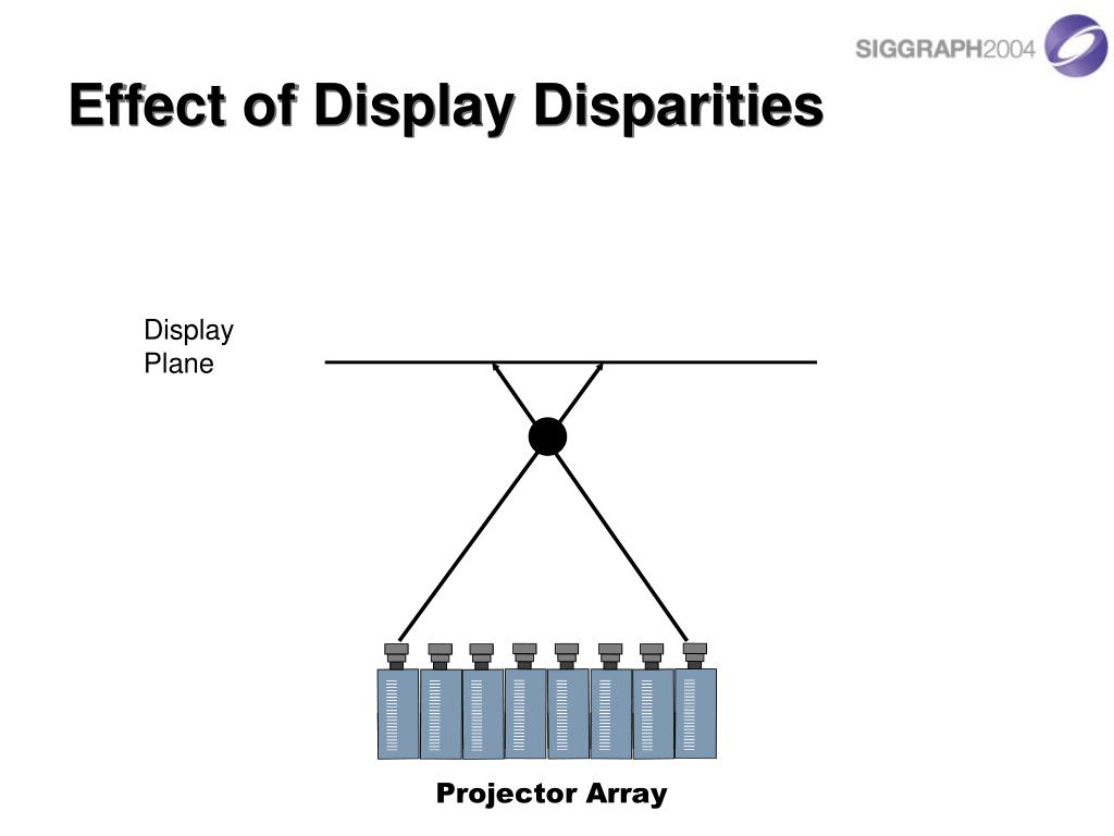 Effect of Display Disparities