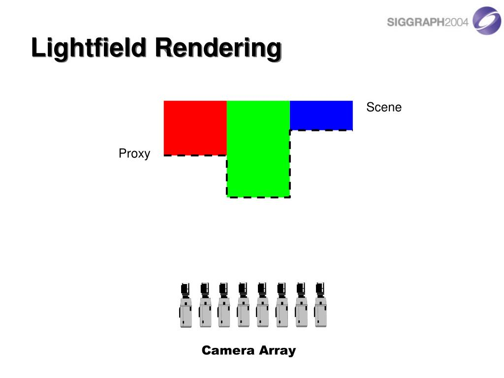 Lightfield Rendering