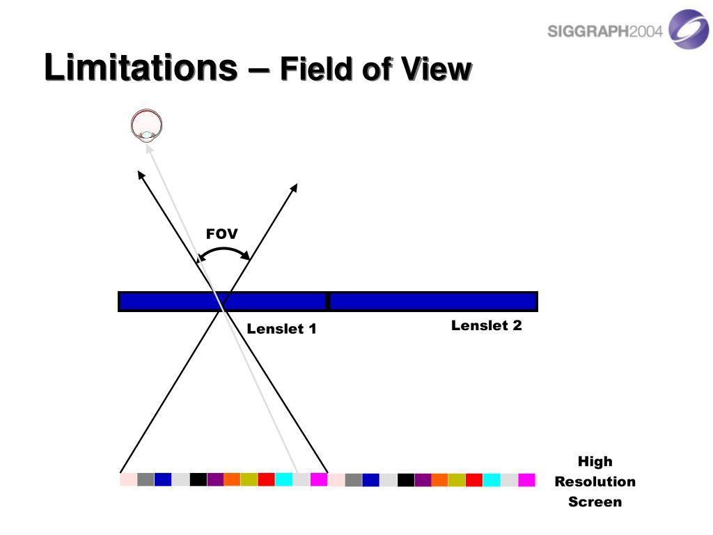 Limitations –