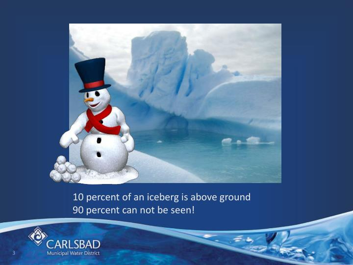 10 percent of an iceberg is above ground 90 percent can not be seen