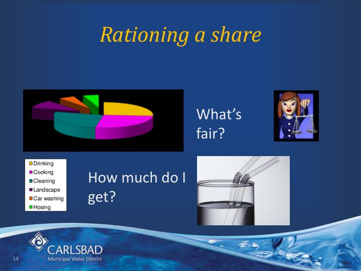 Rationing a share