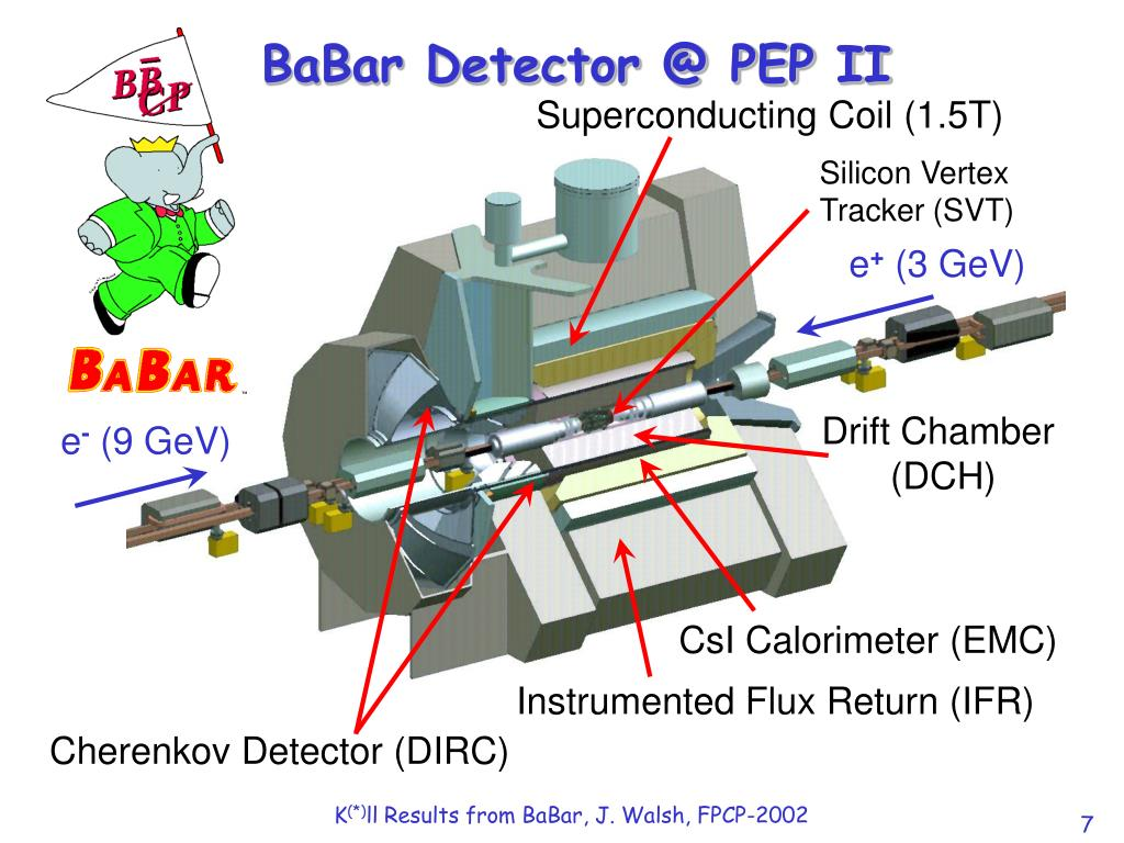 Superconducting Coil (1.5T)