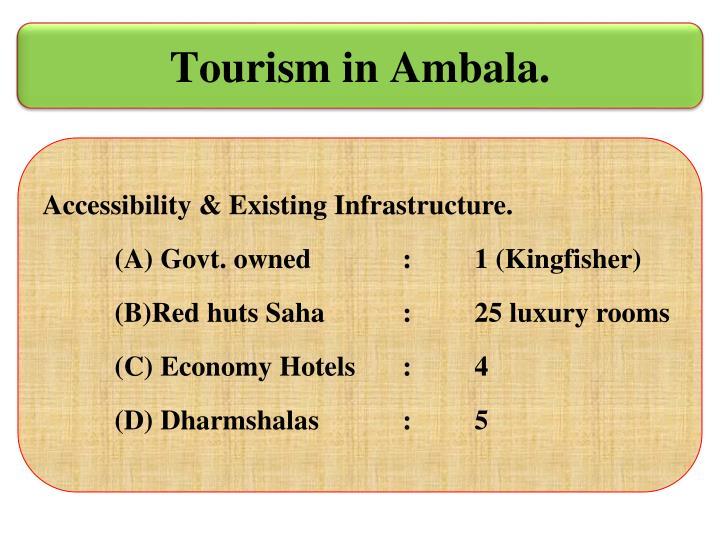 Tourism in Ambala.