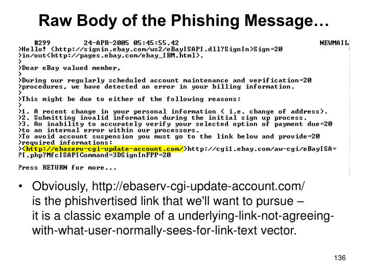 Raw Body of the Phishing Message…