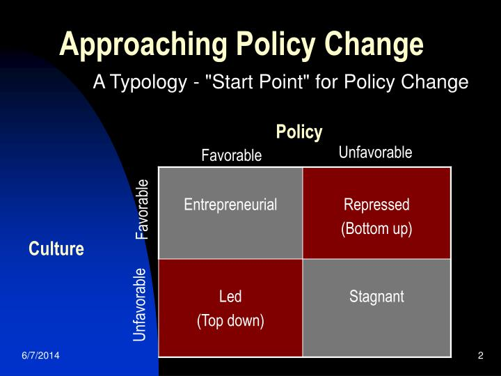 Approaching Policy Change