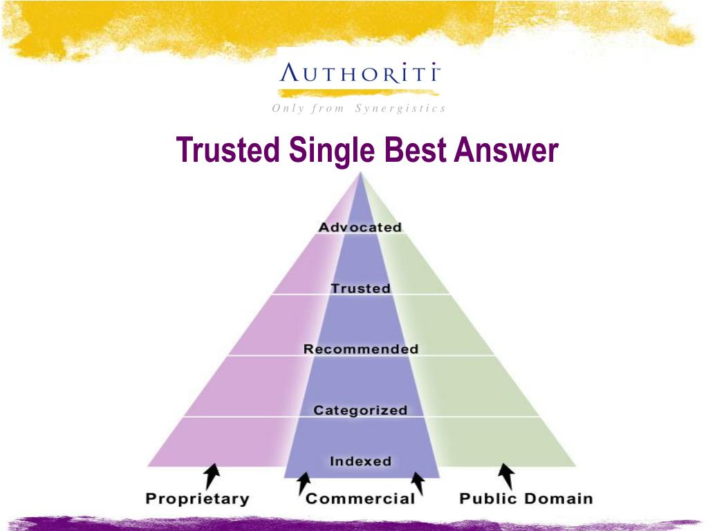 Trusted Single Best Answer