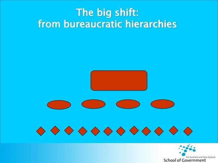 The big shift: