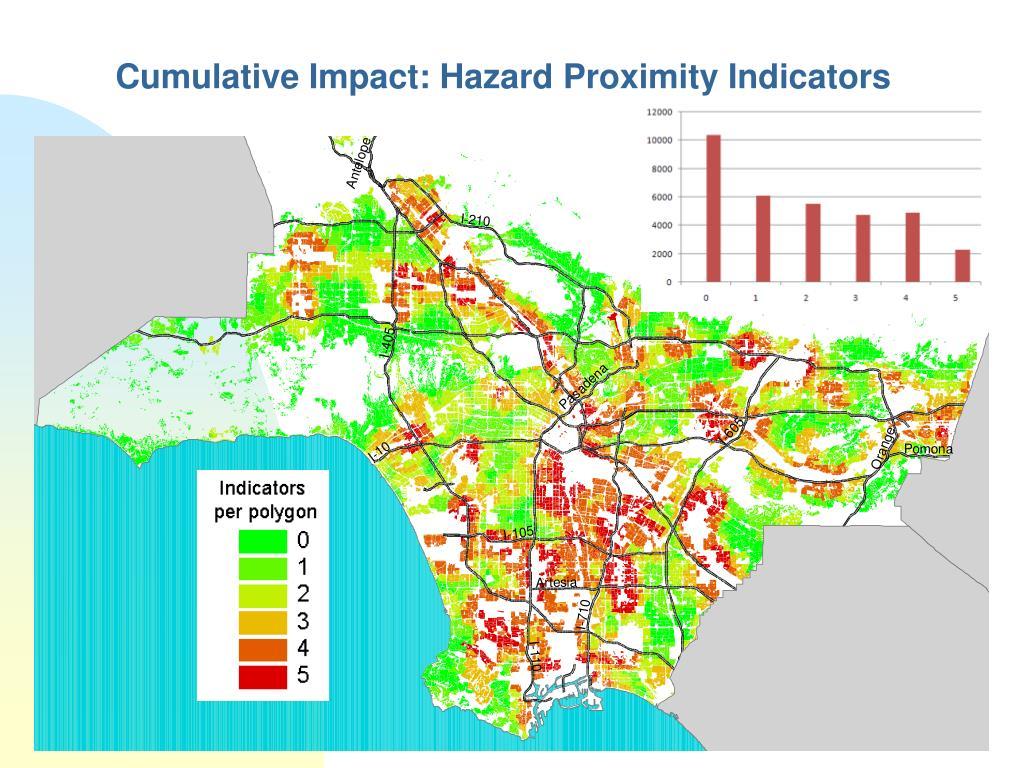 Cumulative Impact: Hazard Proximity Indicators