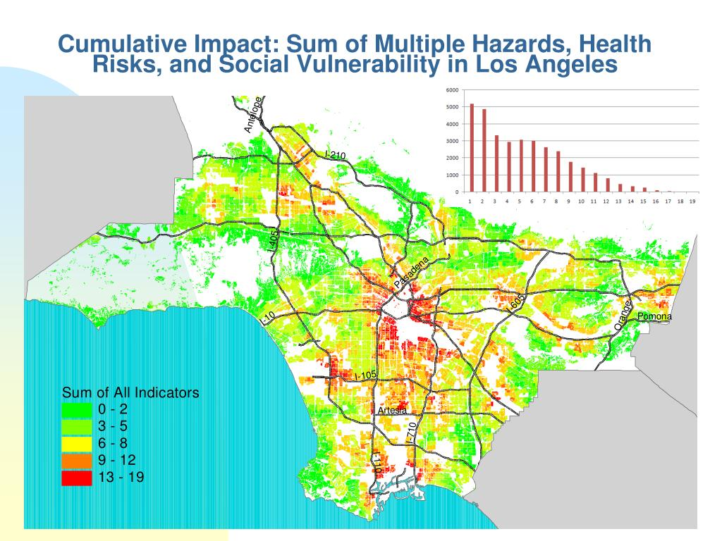 Cumulative Impact: Sum of Multiple Hazards, Health Risks, and Social Vulnerability in Los Angeles