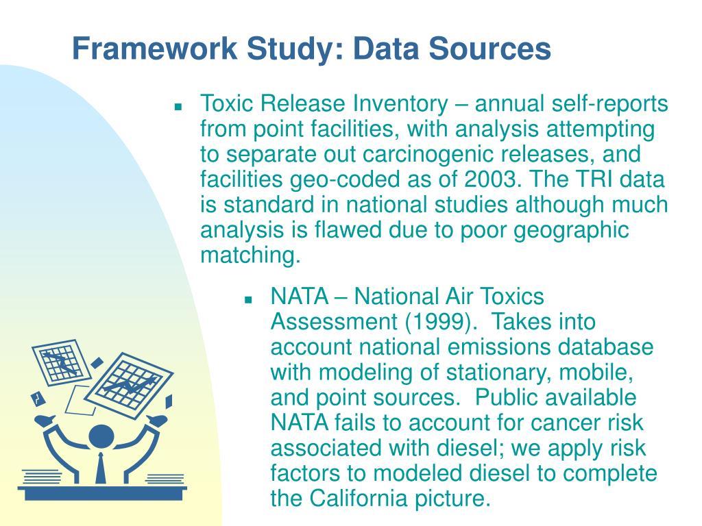 Framework Study: Data Sources