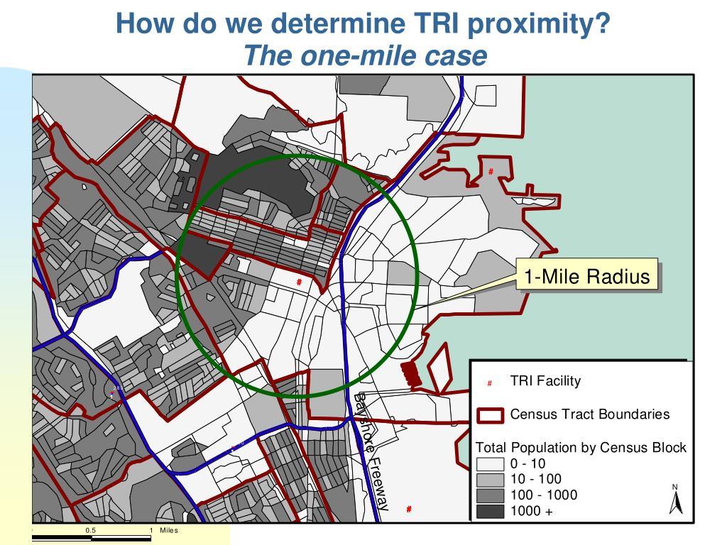 How do we determine TRI proximity?