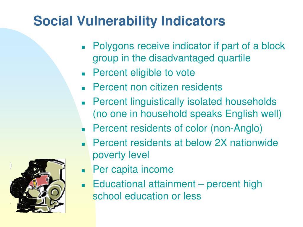 Social Vulnerability Indicators