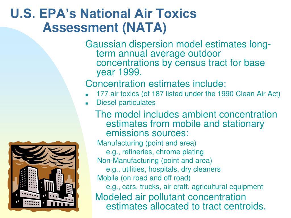 U.S. EPA's National Air Toxics