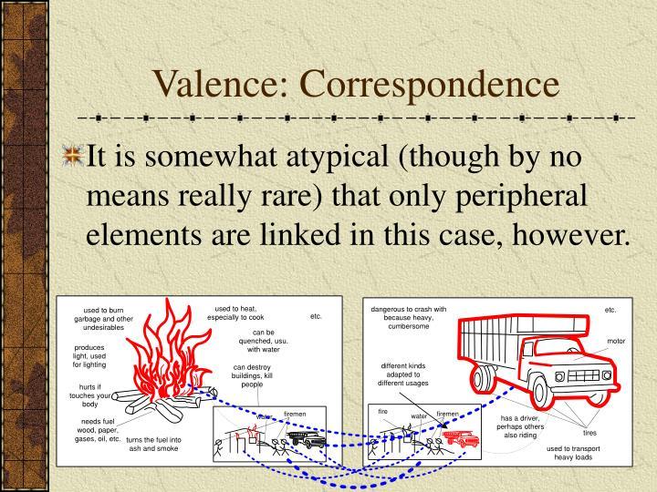 Valence: Correspondence