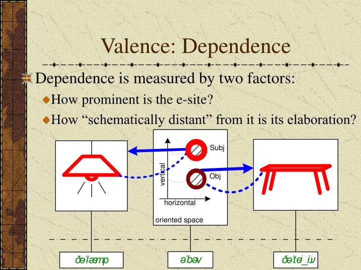Valence: Dependence