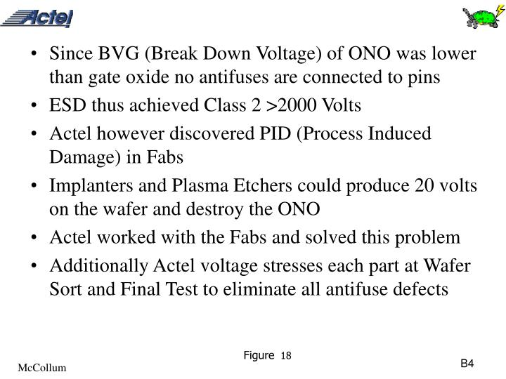 Since BVG (Break Down Voltage) of ONO was lower than gate oxide no antifuses are connected to pins