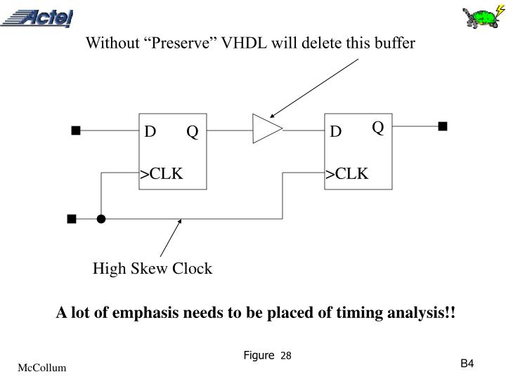 "Without ""Preserve"" VHDL will delete this buffer"