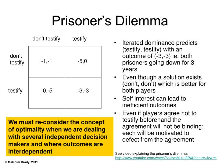 Prisoner's Dilemma