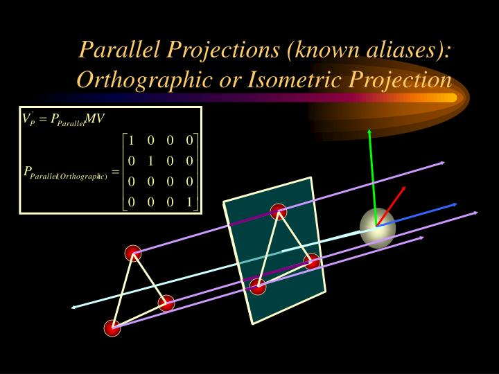 Parallel Projections (known aliases): Orthographic or Isometric Projection