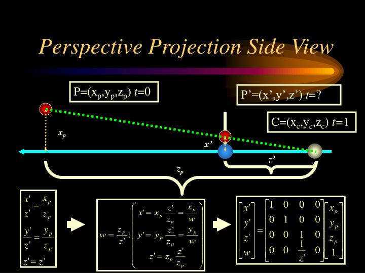 Perspective Projection Side View
