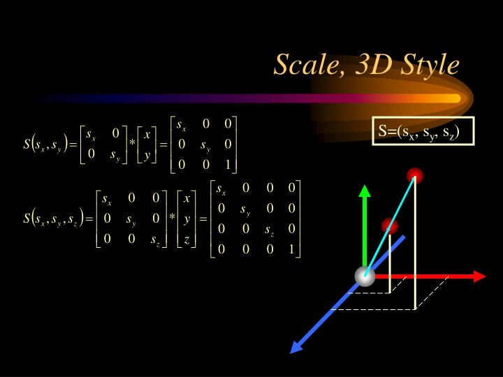 Scale, 3D Style