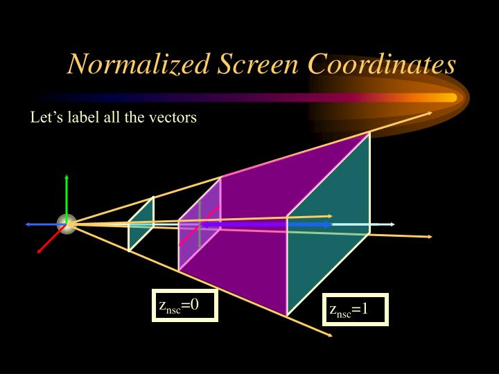 Normalized Screen Coordinates