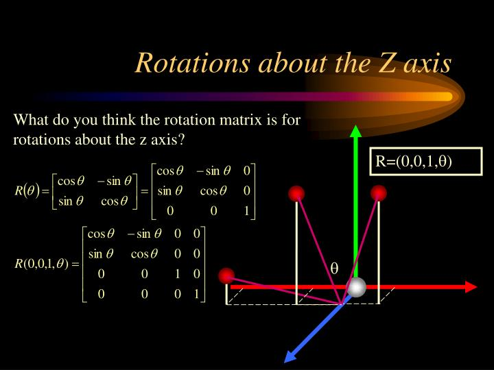 Rotations about the Z axis