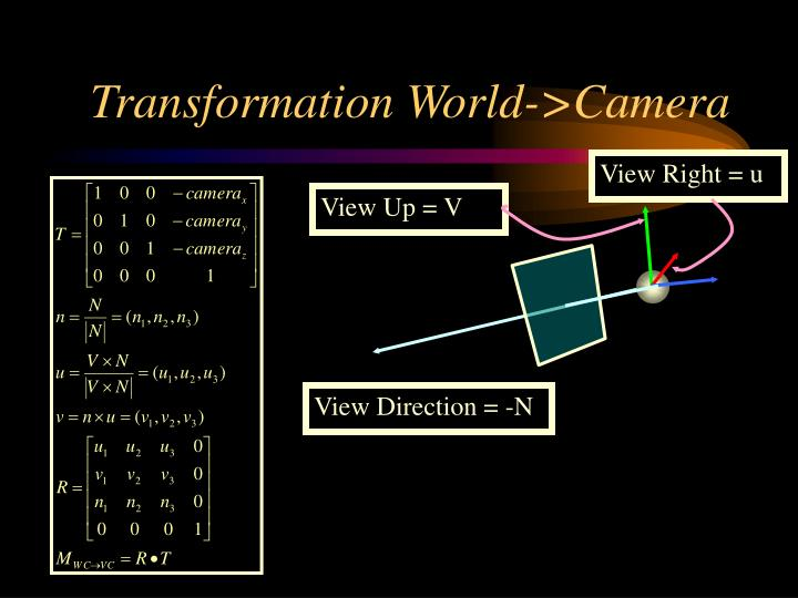 Transformation World->Camera