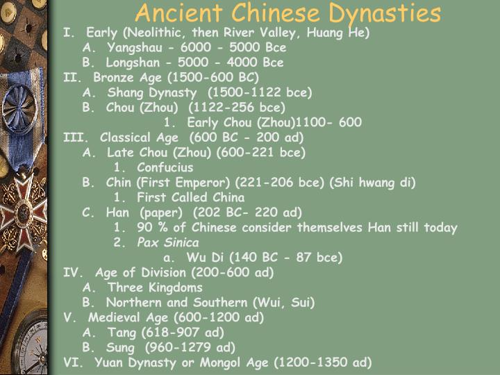 Ancient Chinese Dynasties