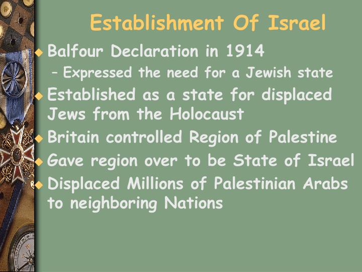 Establishment Of Israel