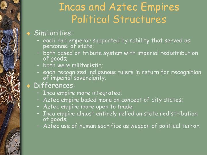 Incas and Aztec Empires