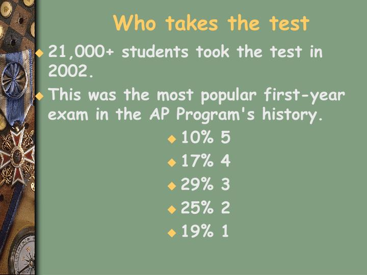 Who takes the test