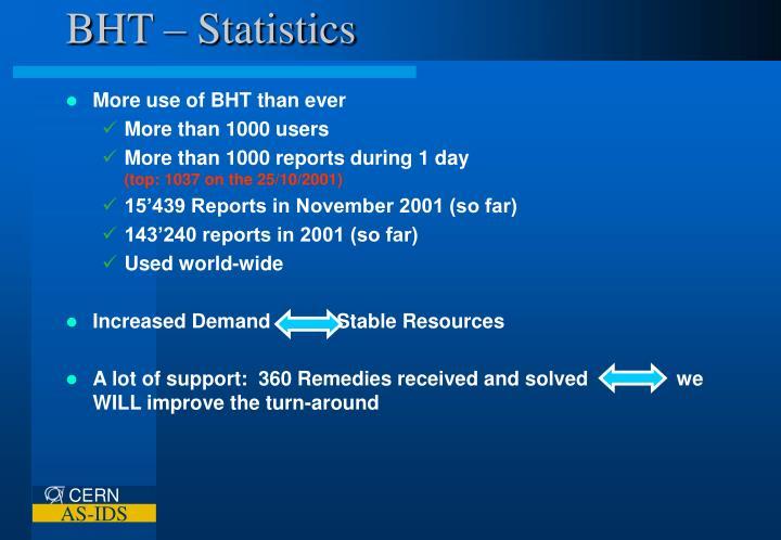 BHT – Statistics
