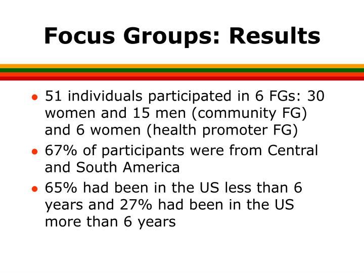 Focus Groups: Results