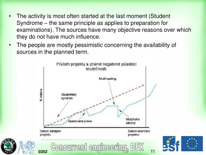 The activity is most often started at the last moment (Student Syndrome – the same principle as applies to preparation for examinations). The sources have many objective reasons over which they do not have much influence.