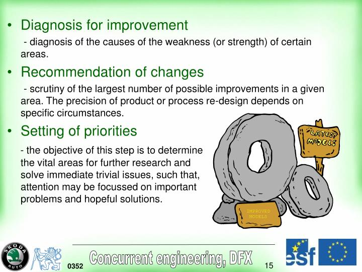 Diagnosis for improvement