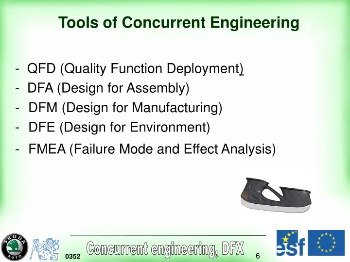Tools of Concurrent Engineering