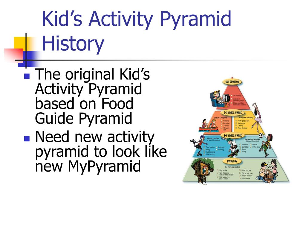 Kid's Activity Pyramid History