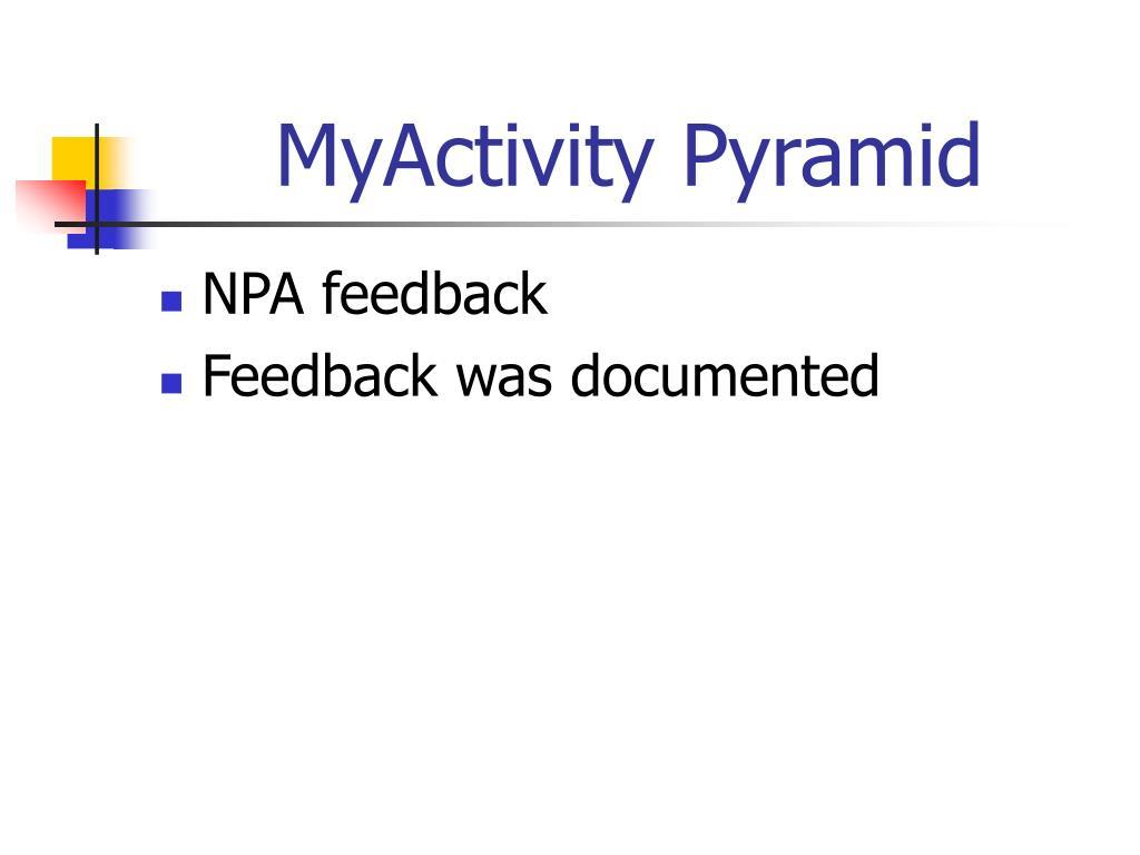 MyActivity Pyramid