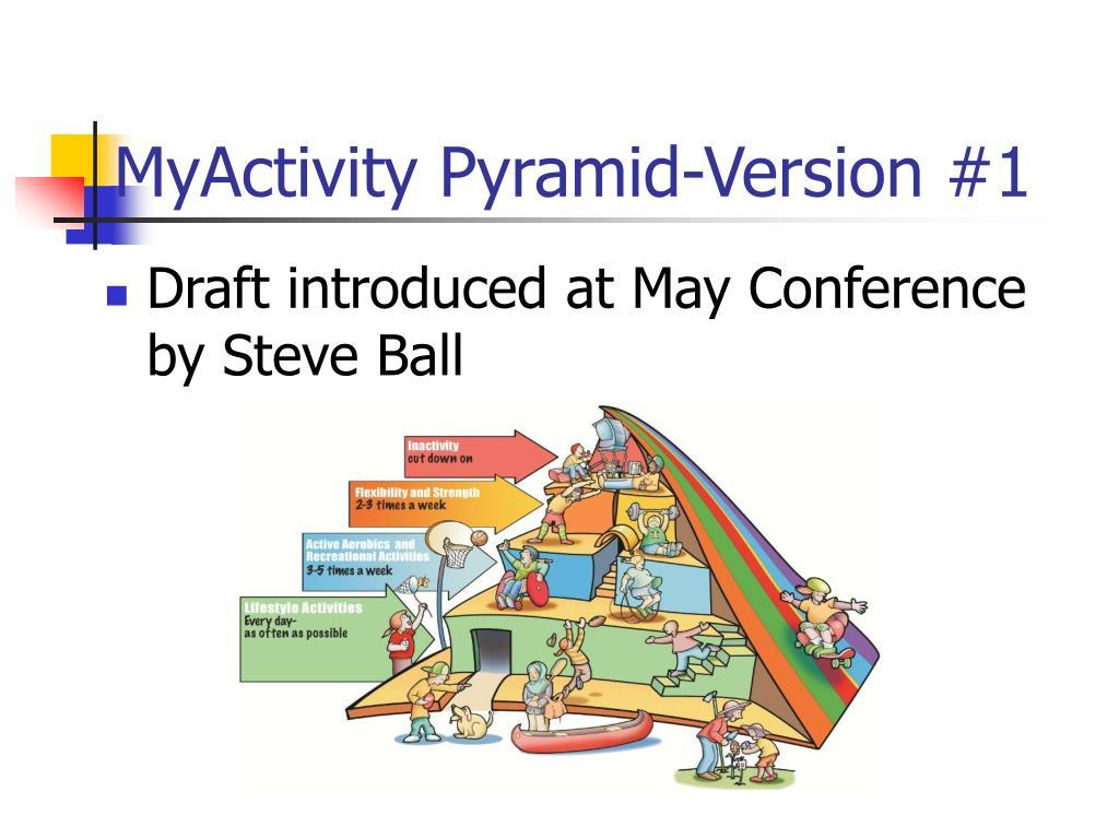 MyActivity Pyramid-Version #1