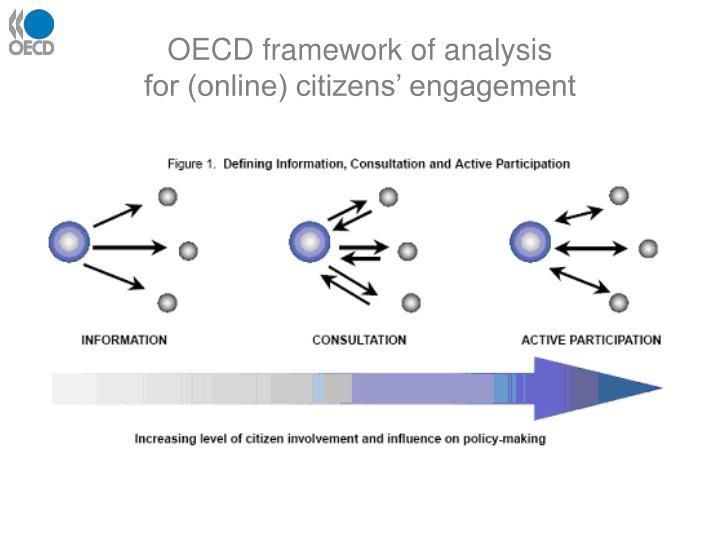 OECD framework of analysis