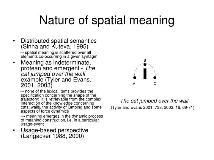 Nature of spatial meaning