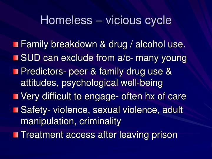 Homeless – vicious cycle