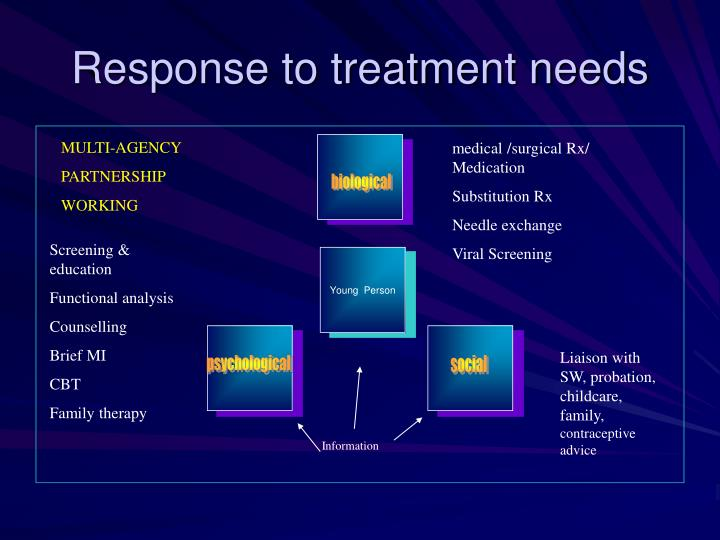Response to treatment needs